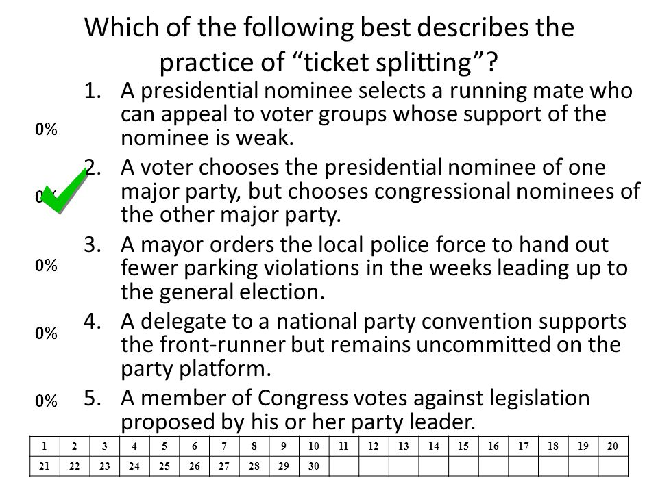 """Which of the following best describes the practice of """"ticket splitting""""? 1.A presidential nominee selects a running mate who can appeal to voter grou"""