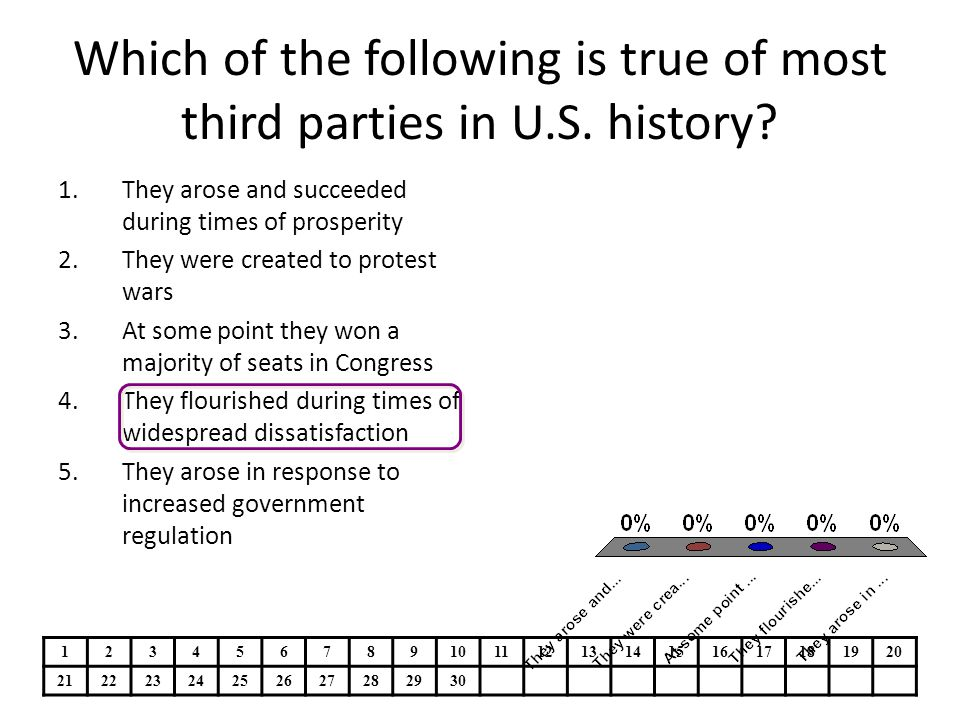 Which of the following is true of most third parties in U.S. history? 1.They arose and succeeded during times of prosperity 2.They were created to pro