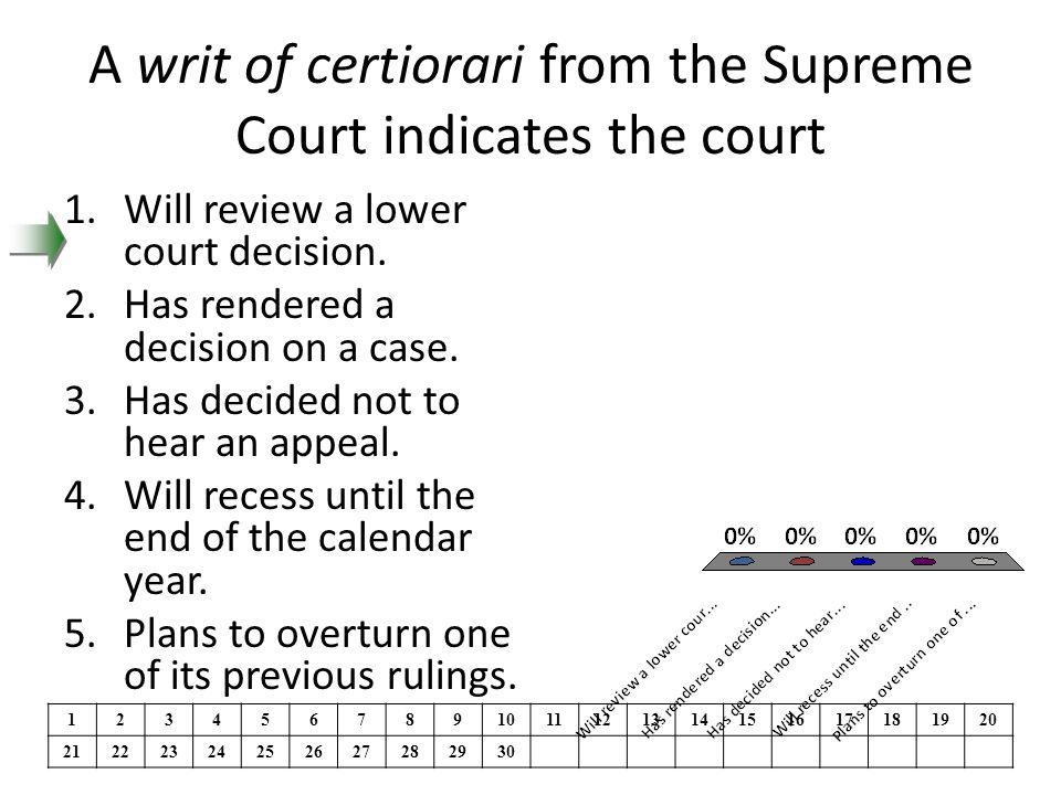 A writ of certiorari from the Supreme Court indicates the court 1.Will review a lower court decision. 2.Has rendered a decision on a case. 3.Has decid