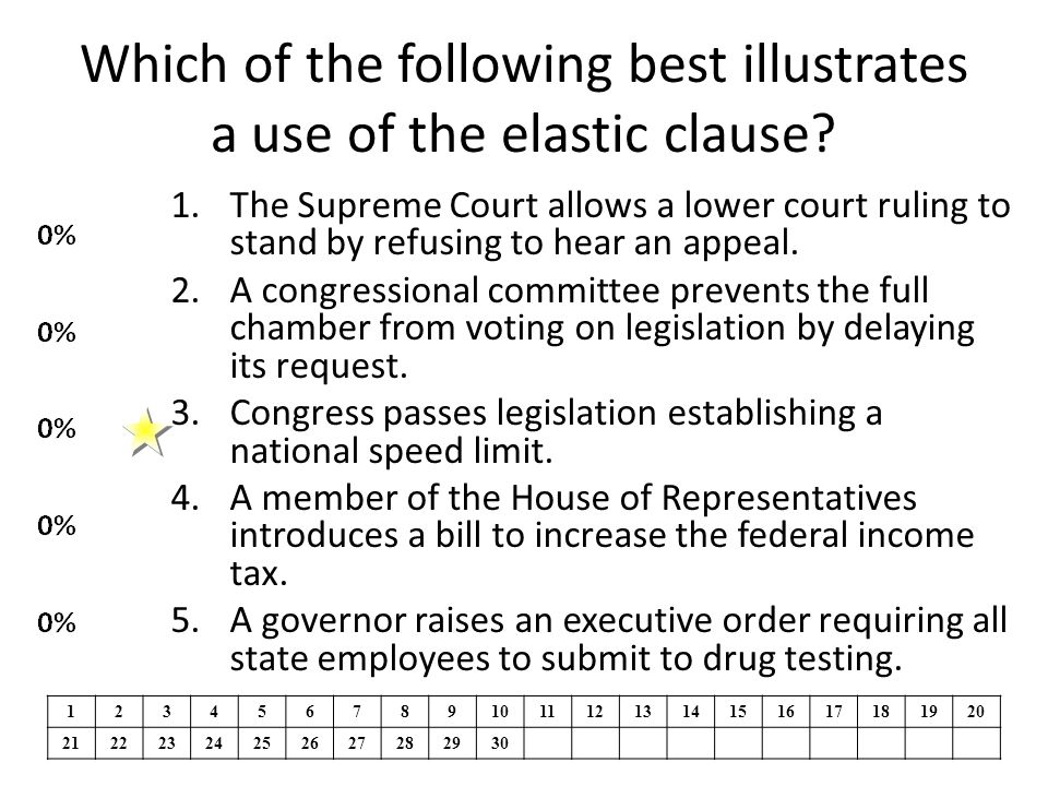 Which of the following best illustrates a use of the elastic clause? 1.The Supreme Court allows a lower court ruling to stand by refusing to hear an a