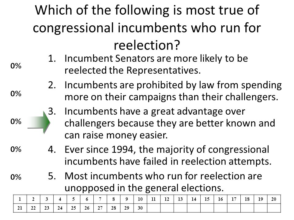 Which of the following is most true of congressional incumbents who run for reelection? 1.Incumbent Senators are more likely to be reelected the Repre