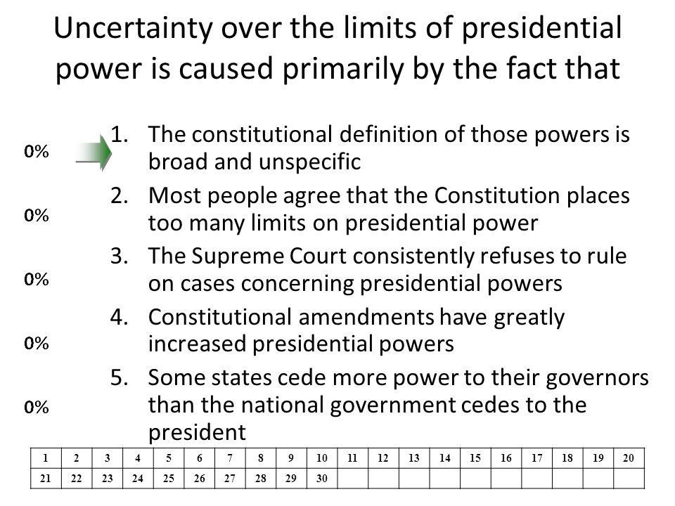 Uncertainty over the limits of presidential power is caused primarily by the fact that 1.The constitutional definition of those powers is broad and un
