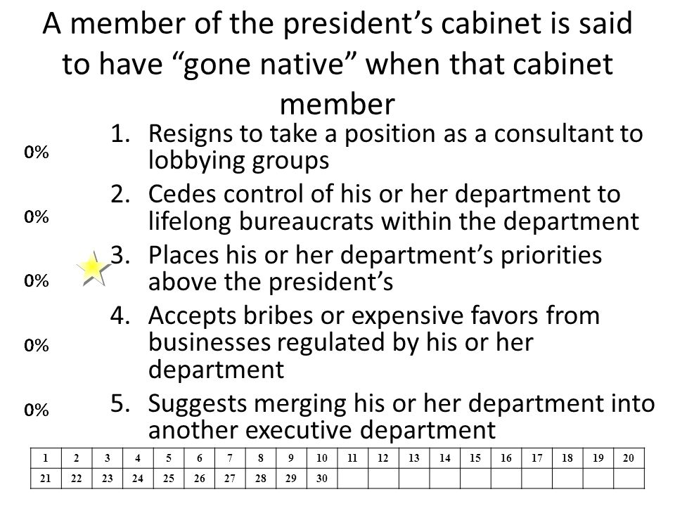 """A member of the president's cabinet is said to have """"gone native"""" when that cabinet member 1.Resigns to take a position as a consultant to lobbying gr"""
