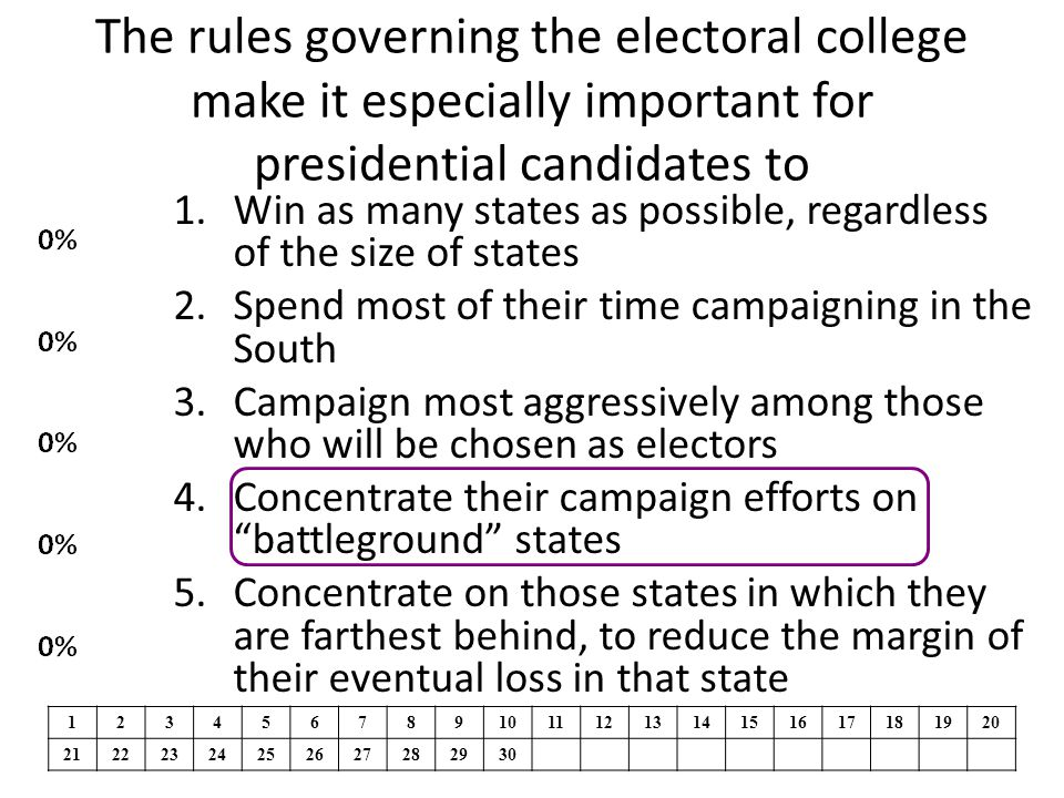 The rules governing the electoral college make it especially important for presidential candidates to 1.Win as many states as possible, regardless of