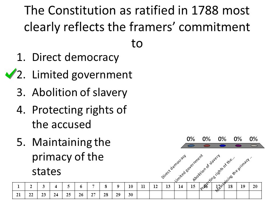 Which of the following most accurately describes The Federalist Papers.