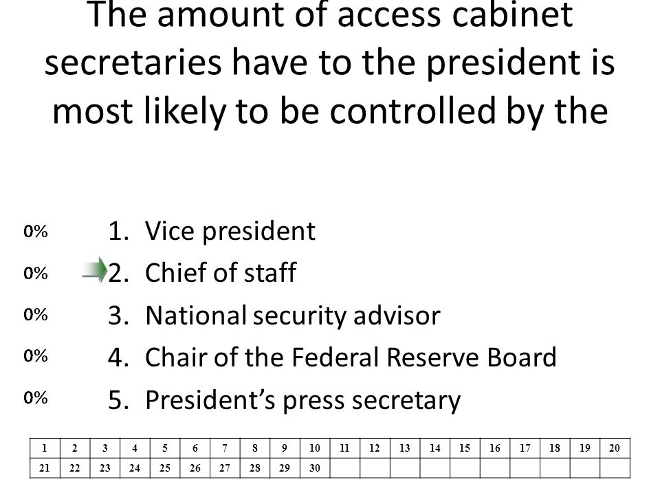 The amount of access cabinet secretaries have to the president is most likely to be controlled by the 1.Vice president 2.Chief of staff 3.National sec