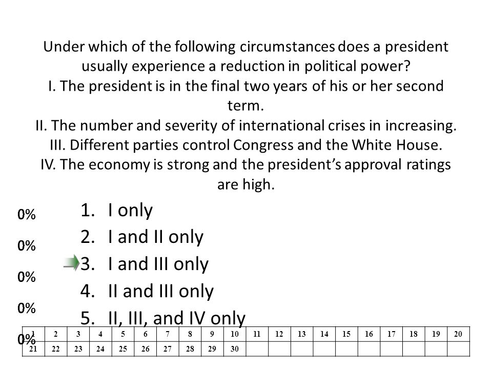 Under which of the following circumstances does a president usually experience a reduction in political power? I. The president is in the final two ye