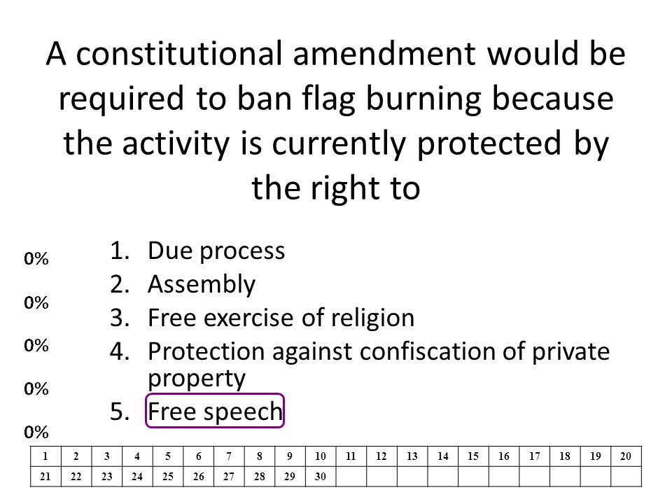 A constitutional amendment would be required to ban flag burning because the activity is currently protected by the right to 1.Due process 2.Assembly