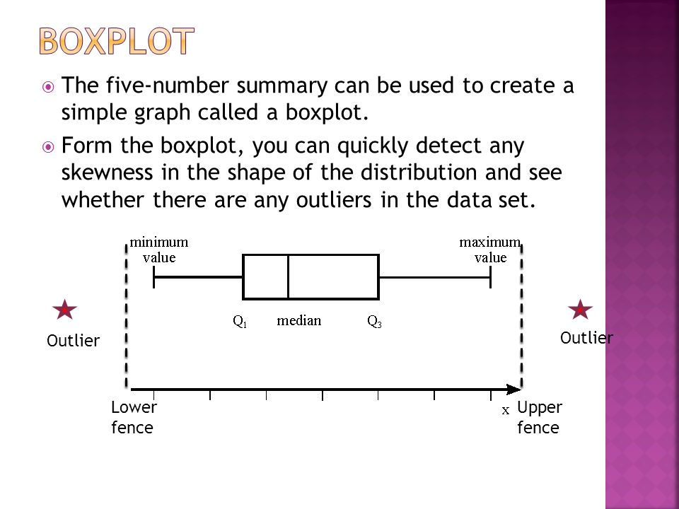  The five-number summary can be used to create a simple graph called a boxplot.