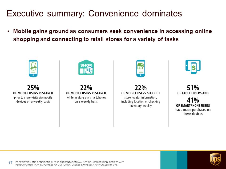 Executive summary: Convenience dominates Mobile gains ground as consumers seek convenience in accessing online shopping and connecting to retail store