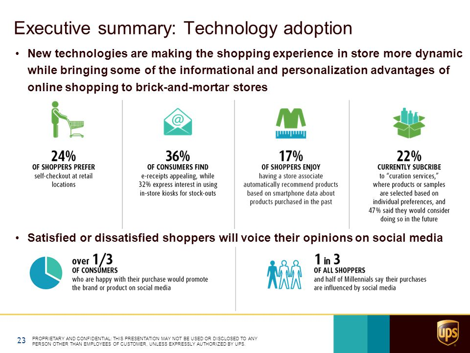Executive summary: Technology adoption New technologies are making the shopping experience in store more dynamic while bringing some of the informatio