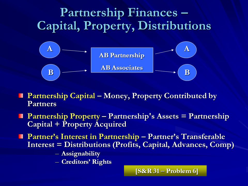Partnership Finances – Capital, Property, Distributions Partnership Capital – Money, Property Contributed by Partners Partnership Property – Partnership s Assets = Partnership Capital + Property Acquired Partner's Interest in Partnership – Partner's Transferable Interest = Distributions (Profits, Capital, Advances, Comp) –Assignability –Creditors' Rights AB Partnership AB Associates A B A B [S&R 31 – Problem 6] [S&R 31 – Problem 6]