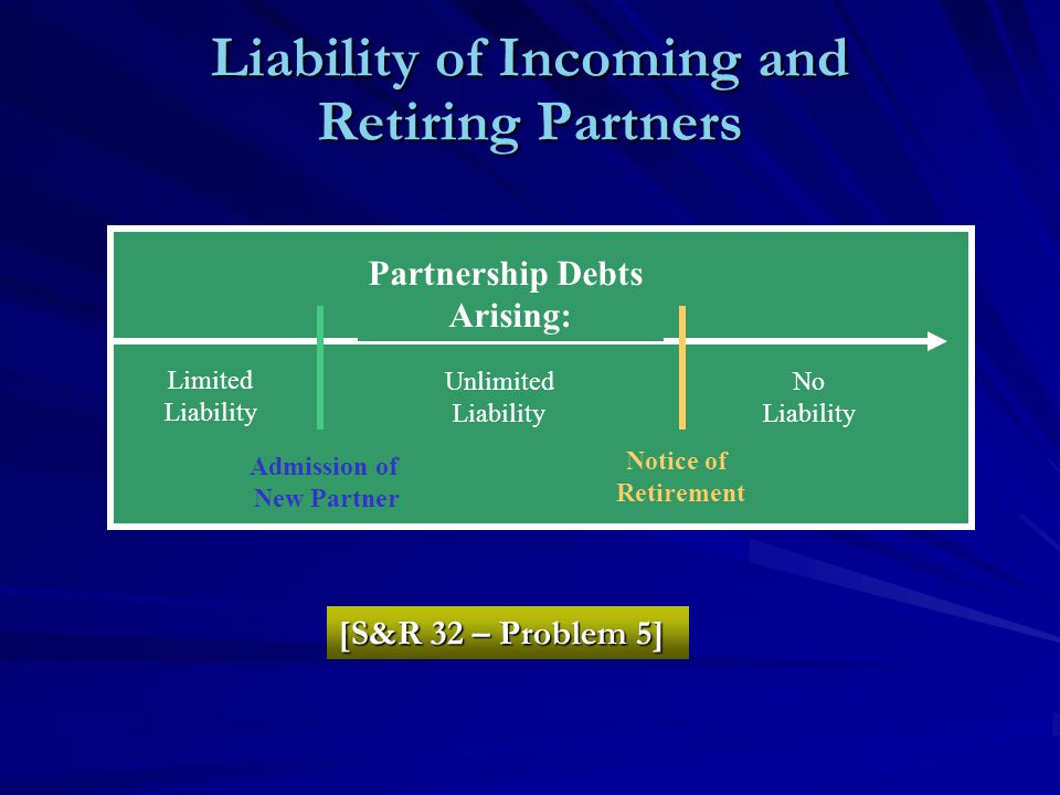 Liability of Incoming and Retiring Partners Partnership Debts Arising: Limited Liability Unlimited Liability No Liability Admission of New Partner Notice of Retirement [S&R 32 – Problem 5]