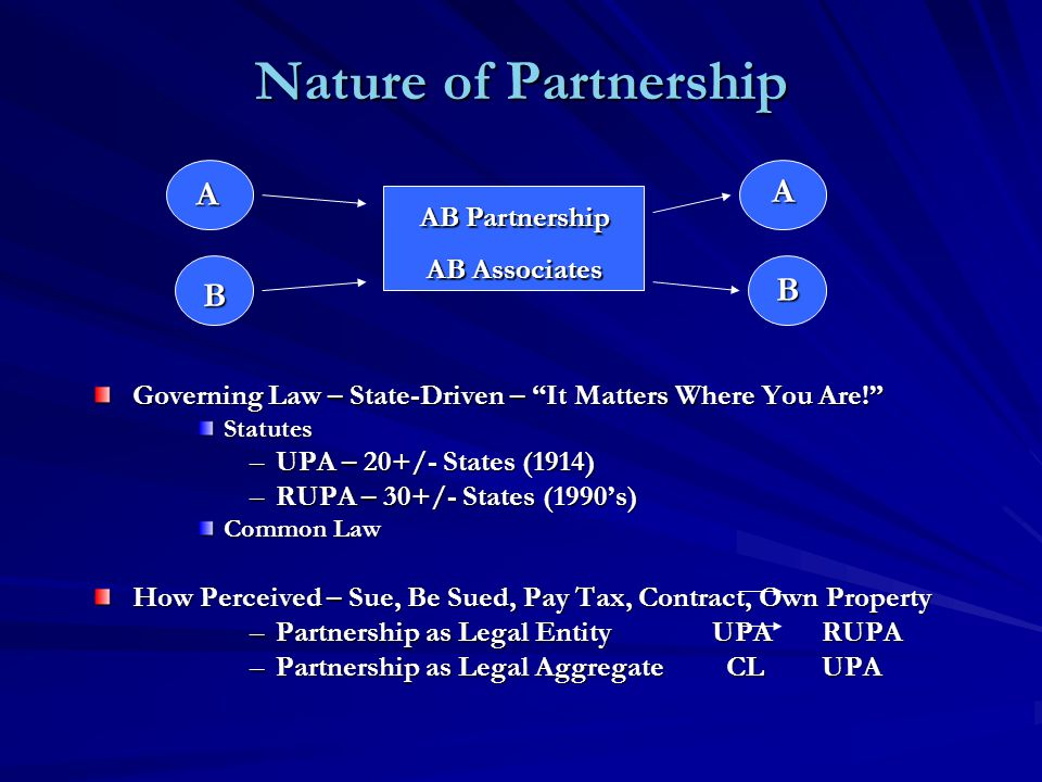 Relationships Among Partners – Duties Fiduciary Duty – Utmost ( Highest Punctilio ) Loyalty, Fairness, Good Faith Duty of Obedience – Abide by Partnership Agreement, Proper Partnership Business Decisions Duty of Care – Manage Partnership Affairs Without Gross Negligence, Reckless Conduct, Intentional Misconduct, Knowing Violation of Law