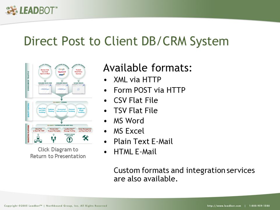 Direct Post to Client DB/CRM System Available formats: XML via HTTP Form POST via HTTP CSV Flat File TSV Flat File MS Word MS Excel Plain Text E-Mail HTML E-Mail Custom formats and integration services are also available.