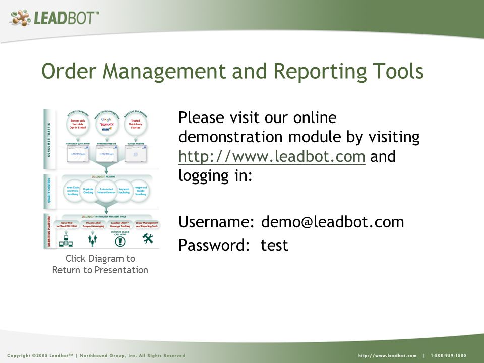 Order Management and Reporting Tools Please visit our online demonstration module by visiting http://www.leadbot.com and logging in: http://www.leadbot.com Username: demo@leadbot.com Password: test Click Diagram to Return to Presentation