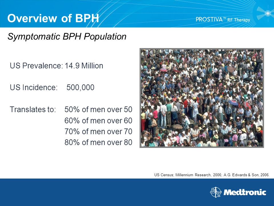 Symptomatic BPH Population US Prevalence:14.9 Million US Incidence: 500,000 Translates to:50% of men over 50 60% of men over 60 70% of men over 70 80%