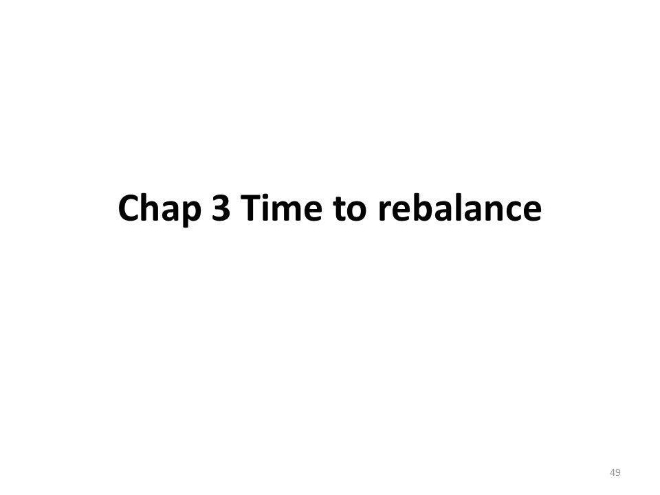 Chap 3 Time to rebalance 49