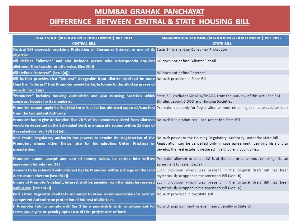 Why The Maharashtra Housing (Regulation & Development) Bill 2012 needs to be returned to the Legislature.