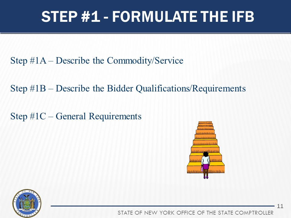 STATE OF NEW YORK OFFICE OF THE STATE COMPTROLLER 11 STEP #1 - FORMULATE THE IFB Step #1A – Describe the Commodity/Service Step #1B – Describe the Bid