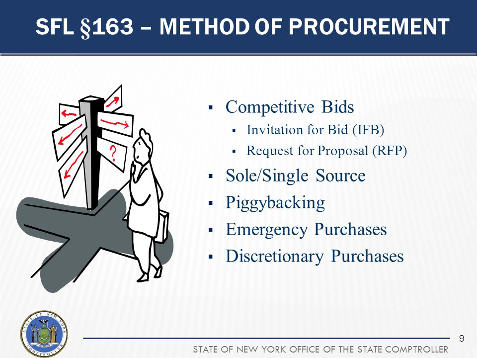 STATE OF NEW YORK OFFICE OF THE STATE COMPTROLLER 9 SFL §163 – METHOD OF PROCUREMENT  Competitive Bids  Invitation for Bid (IFB)  Request for Propo