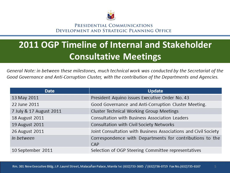 2011 OGP Timeline of Internal and Stakeholder Consultative Meetings Rm.