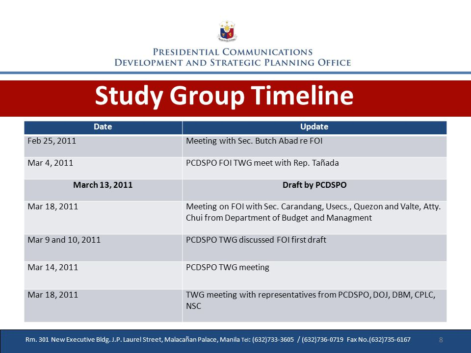 Study Group Timeline Rm.301 New Executive Bldg. J.P.