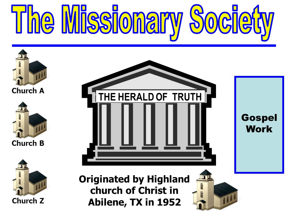 Thematic Studies In Bible Basics Church AChurch BChurch Z Originated by Highland church of Christ in Abilene, TX in 1952 THE HERALD OF TRUTH Gospel Work