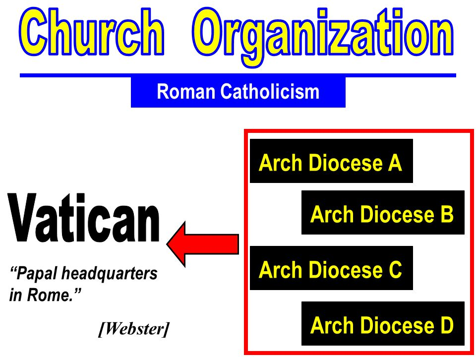 Thematic Studies In Bible Basics Roman Catholicism Arch Diocese A Papal headquarters in Rome. [Webster] Arch Diocese BArch Diocese CArch Diocese D