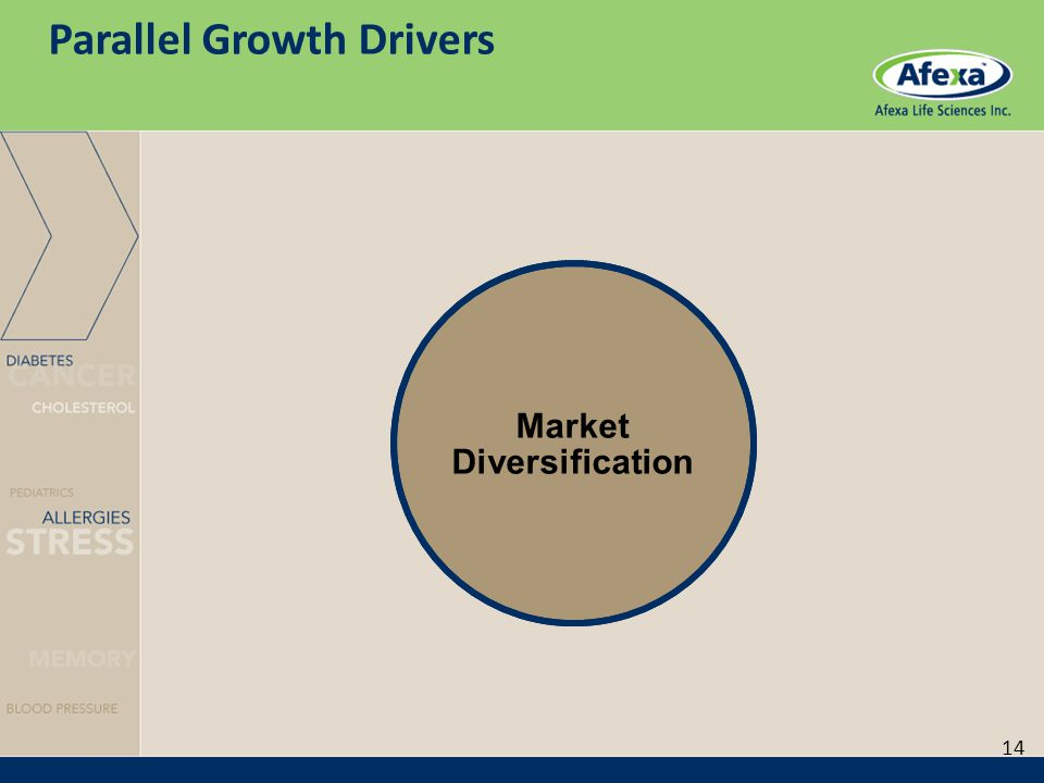 Parallel Growth Drivers Market Diversification 14