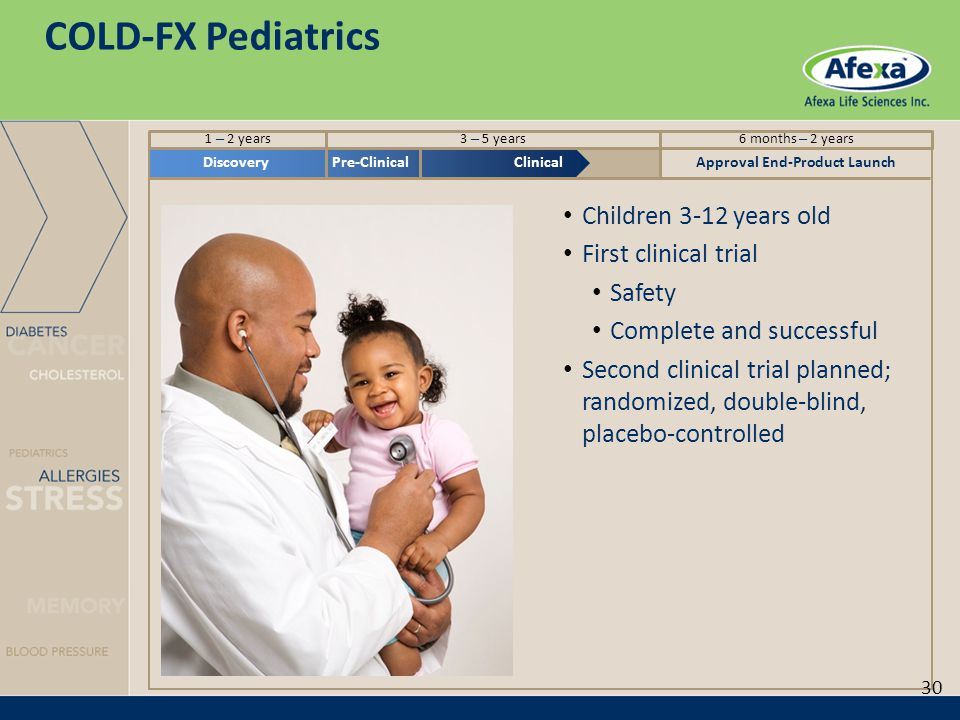 ClinicalDiscoveryPre-Clinical COLD-FX Pediatrics Children 3-12 years old First clinical trial Safety Complete and successful Second clinical trial planned; randomized, double-blind, placebo-controlled Approval End-Product Launch 1 – 2 years3 – 5 years6 months – 2 years 30