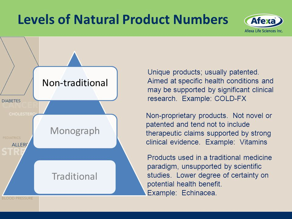 Levels of Natural Product Numbers Non-traditional Monograph Traditional Unique products; usually patented.