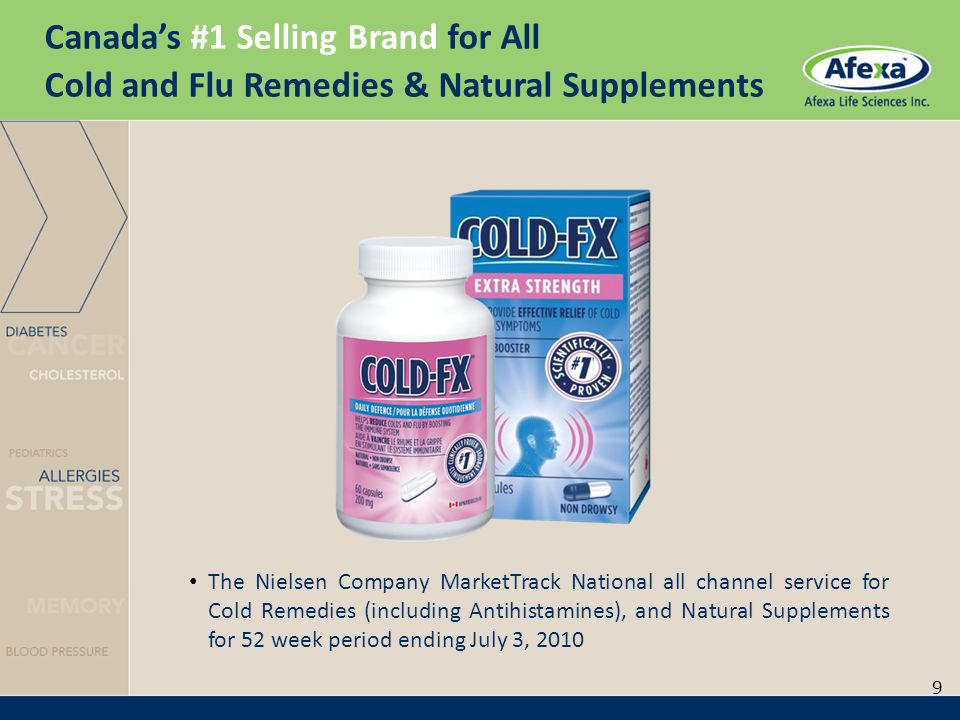 Canada's #1 Selling Brand for All Cold and Flu Remedies & Natural Supplements The Nielsen Company MarketTrack National all channel service for Cold Remedies (including Antihistamines), and Natural Supplements for 52 week period ending July 3, 2010 9