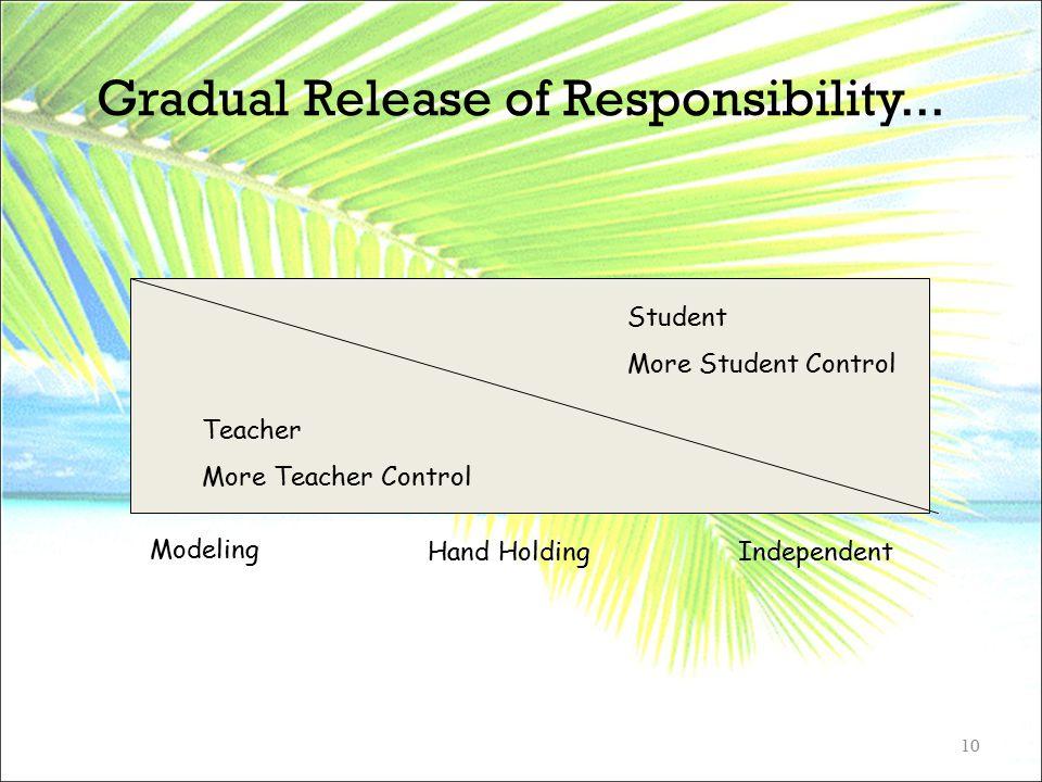 Gradual Release of Responsibility...