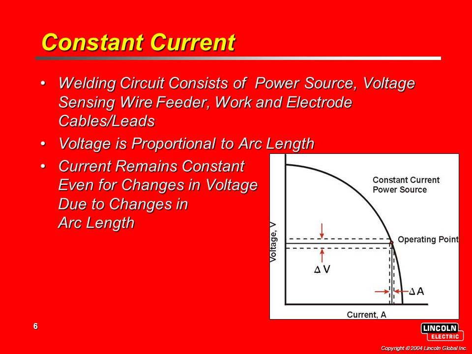 6 Copyright  2004 Lincoln Global Inc. Constant Current Welding Circuit Consists of Power Source, Voltage Sensing Wire Feeder, Work and Electrode Cabl