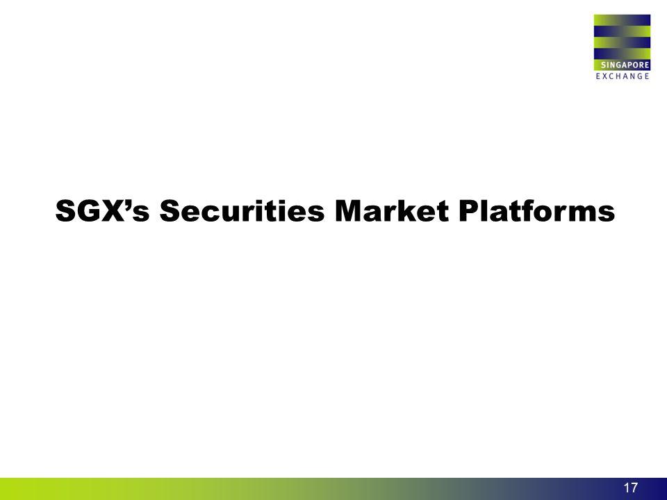 17 SGX's Securities Market Platforms