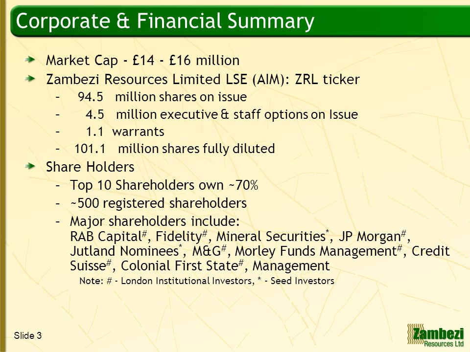 Slide 3 Corporate & Financial Summary Market Cap - £14 - £16 million Zambezi Resources Limited LSE (AIM): ZRL ticker – 94.5 million shares on issue – 4.5 million executive & staff options on Issue – 1.1 warrants – 101.1 million shares fully diluted Share Holders –Top 10 Shareholders own ~70% –~500 registered shareholders –Major shareholders include: RAB Capital #, Fidelity #, Mineral Securities *, JP Morgan #, Jutland Nominees *, M&G #, Morley Funds Management #, Credit Suisse #, Colonial First State #, Management Note: # - London Institutional Investors, * - Seed Investors