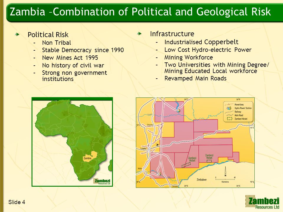 Slide 4 Zambia –Combination of Political and Geological Risk Political Risk –Non Tribal –Stable Democracy since 1990 –New Mines Act 1995 –No history of civil war –Strong non government institutions Infrastructure –Industrialised Copperbelt –Low Cost Hydro-electric Power –Mining Workforce –Two Universities with Mining Degree/ Mining Educated Local workforce –Revamped Main Roads