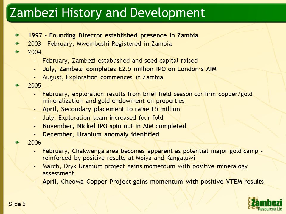 Slide 5 Zambezi History and Development 1997 – Founding Director established presence in Zambia 2003 – February, Mwembeshi Registered in Zambia 2004 –February, Zambezi established and seed capital raised –July, Zambezi completes £2.5 million IPO on London's AIM –August, Exploration commences in Zambia 2005 –February, exploration results from brief field season confirm copper/gold mineralization and gold endowment on properties –April, Secondary placement to raise £5 million –July, Exploration team increased four fold –November, Nickel IPO spin out in AIM completed –December, Uranium anomaly identified 2006 –February, Chakwenga area becomes apparent as potential major gold camp – reinforced by positive results at Moiya and Kangaluwi –March, Oryx Uranium project gains momentum with positive mineralogy assessment –April, Cheowa Copper Project gains momentum with positive VTEM results