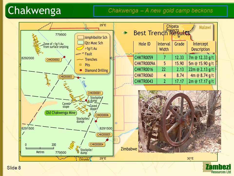 Slide 9 Chakwenga - Regional Opportunities