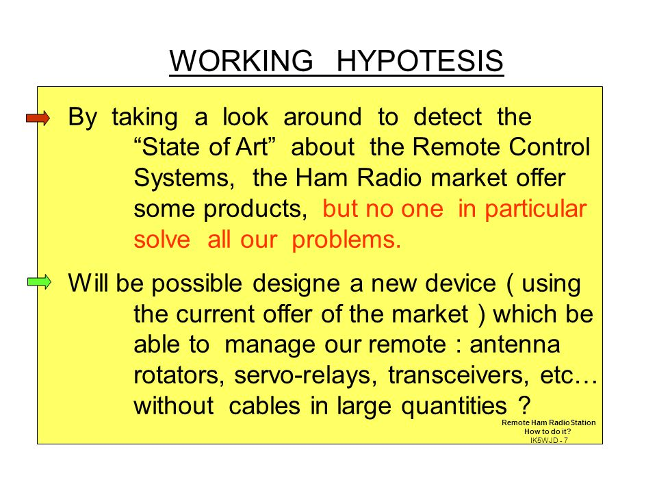 WORKING HYPOTESIS By taking a look around to detect the State of Art about the Remote Control Systems, the Ham Radio market offer some products, but no one in particular solve all our problems.