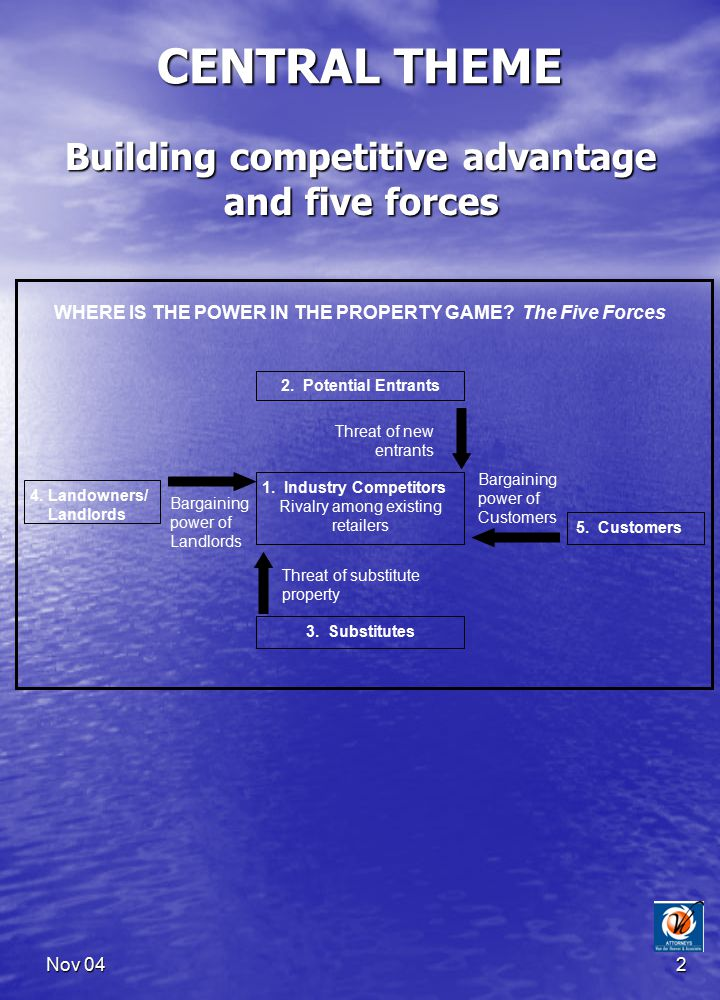 Nov 042 CENTRAL THEME Building competitive advantage and five forces 1.