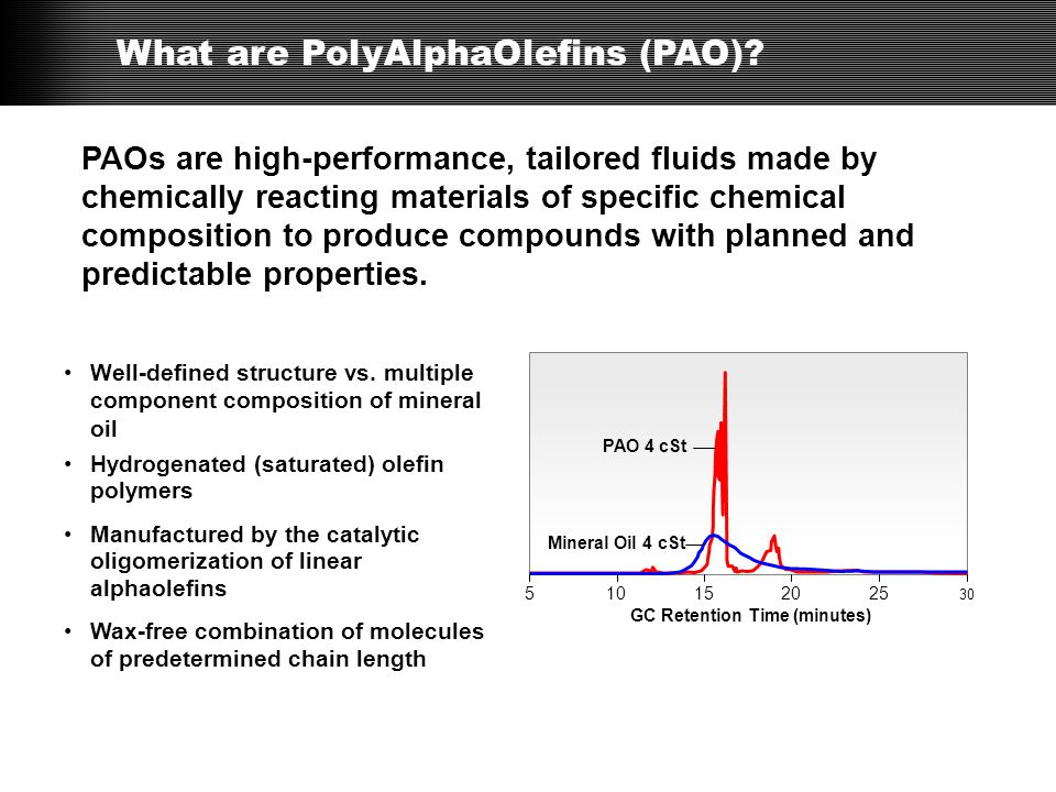 PAOs are engineered high-performance molecules PAOs have excellent service behavior PolyAlphaOlefins (PAO) Summary Advantages: High Viscosity Index Wide range of viscosities (2 – 1000 cSt) Low Pour Point Low Volatility Thermal, Oxidative and Hydrolytic Stability Enhanced film thickness Formulated Lubricant Drivers: Solve a technical problem Wide range temperature application Environmental benefits Energy savings Extended service life capability Lower maintenance costs