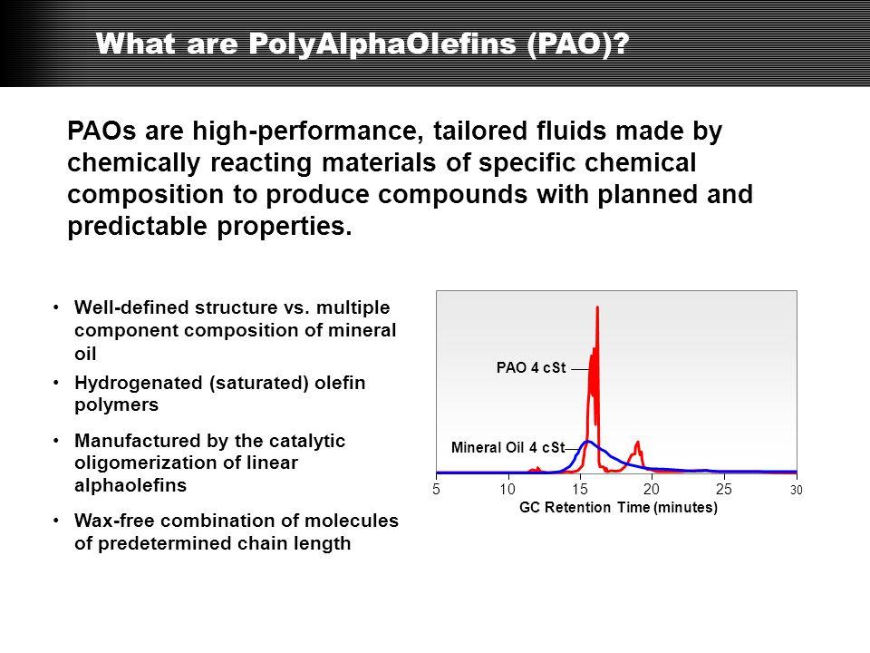 Why Use PolyAlphaOlefins (PAO).