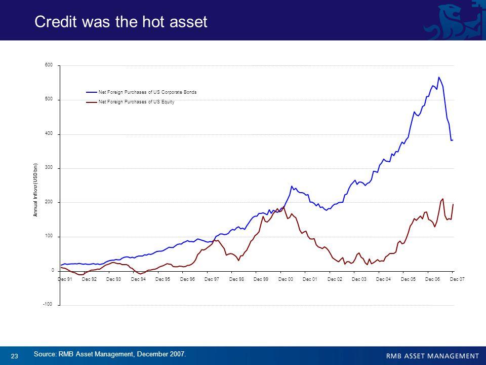 23 Source: RMB Asset Management, December 2007.