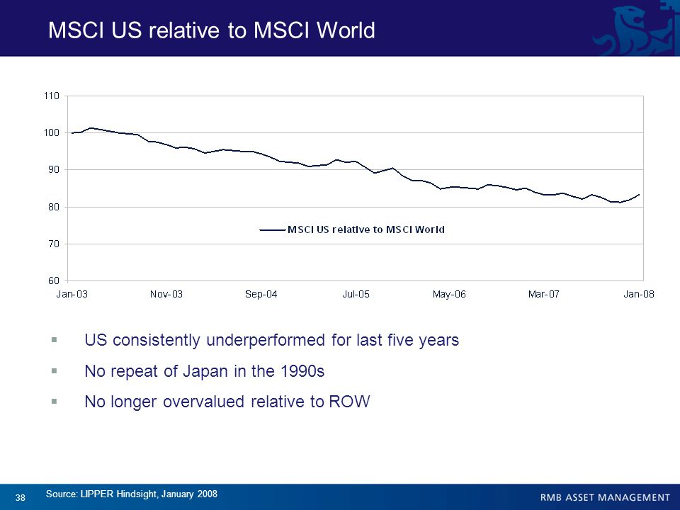 38  US consistently underperformed for last five years  No repeat of Japan in the 1990s  No longer overvalued relative to ROW Source: LIPPER Hindsight, January 2008 MSCI US relative to MSCI World