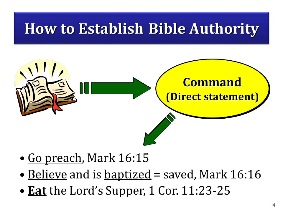 4 How to Establish Bible Authority Command (Direct statement) Command Go preach, Mark 16:15 Believe and is baptized = saved, Mark 16:16 Eat the Lord's Supper, 1 Cor.