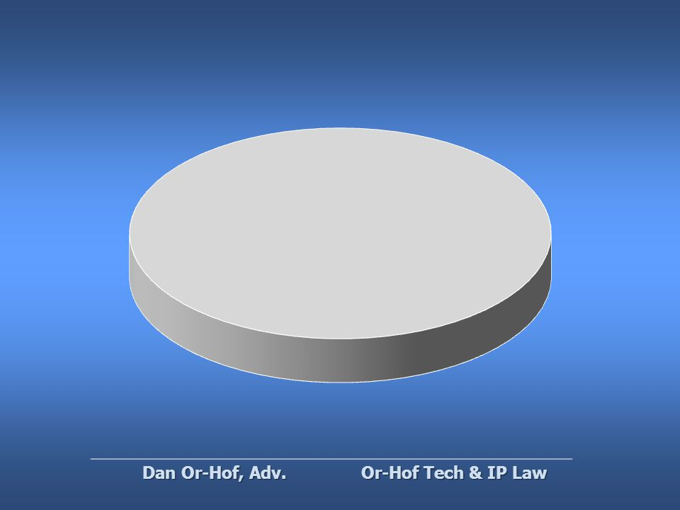 Or-Hof Tech & IP Law Dan Or-Hof, Adv.