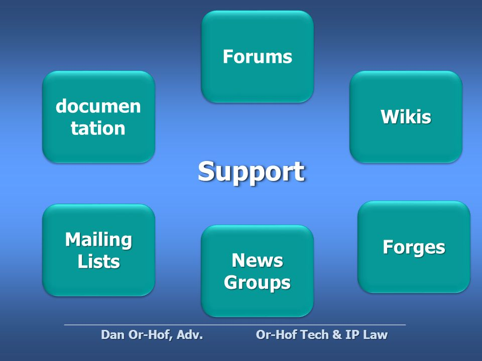 documen tation Forums Mailing Lists News Groups ForgesForges WikisWikis Or-Hof Tech & IP Law Dan Or-Hof, Adv.
