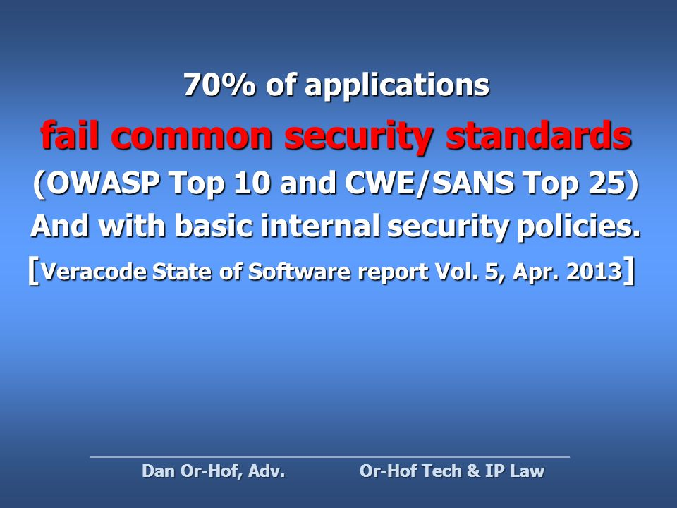 70% of applications fail common security standards (OWASP Top 10 and CWE/SANS Top 25) And with basic internal security policies.